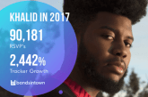 Bandsintown Shares Grammy Best New Artist Data Prediction